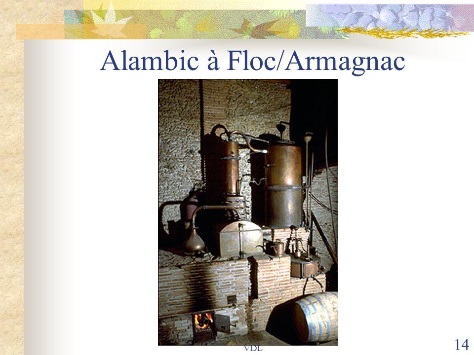 Alambic à Floc/Armagnac