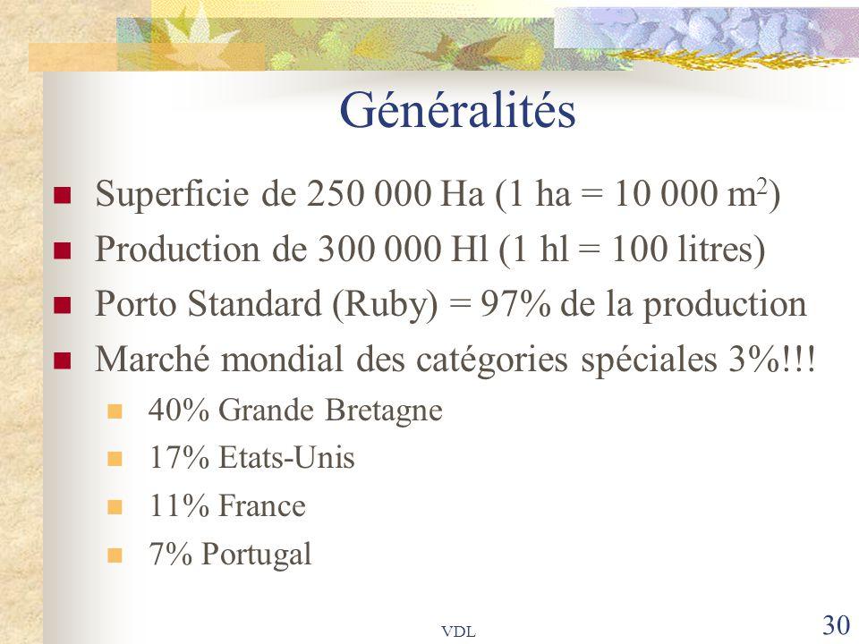 Généralités Superficie de 250 000 Ha (1 ha = 10 000 m2)