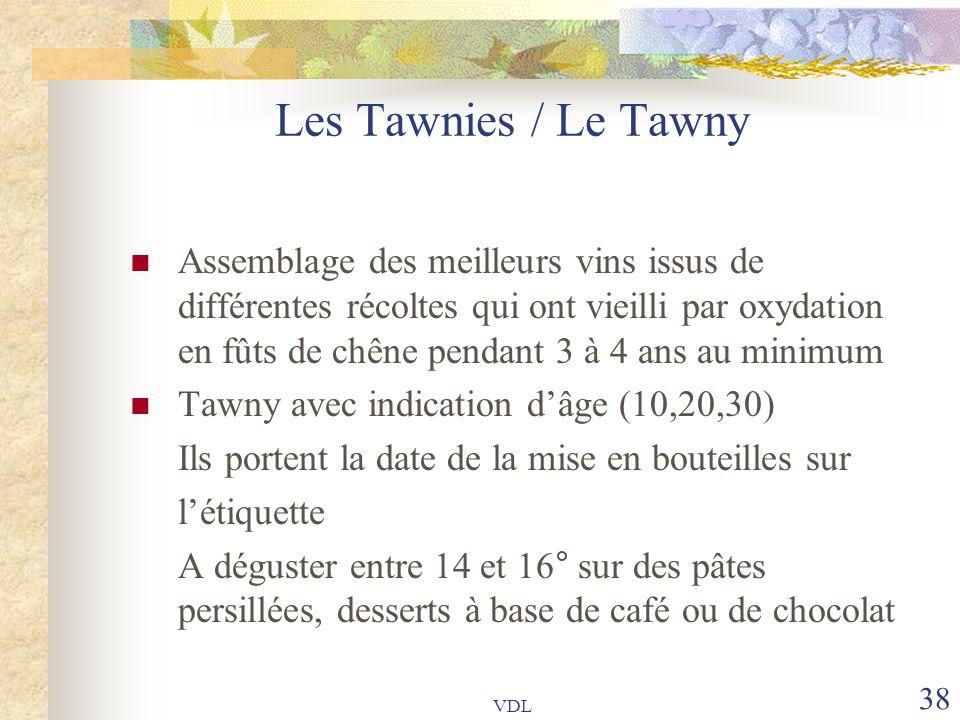 Les Tawnies / Le Tawny