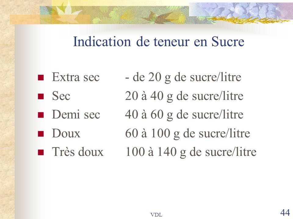 Indication de teneur en Sucre