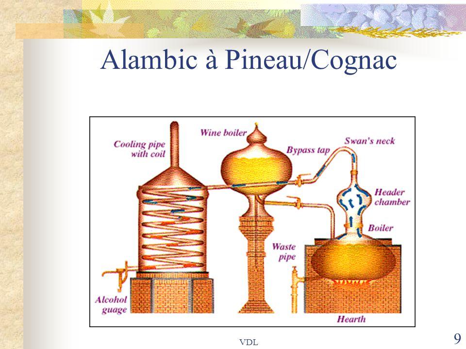 Alambic à Pineau/Cognac