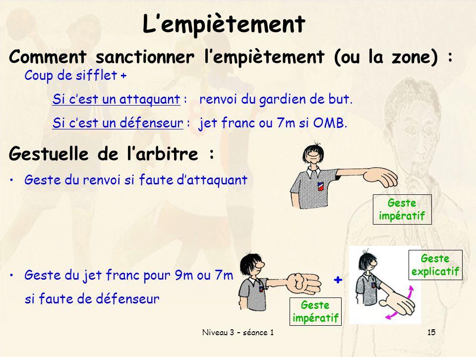 L'empiètement Comment sanctionner l'empiètement (ou la zone) : Coup de sifflet + Si c'est un attaquant : renvoi du gardien de but.