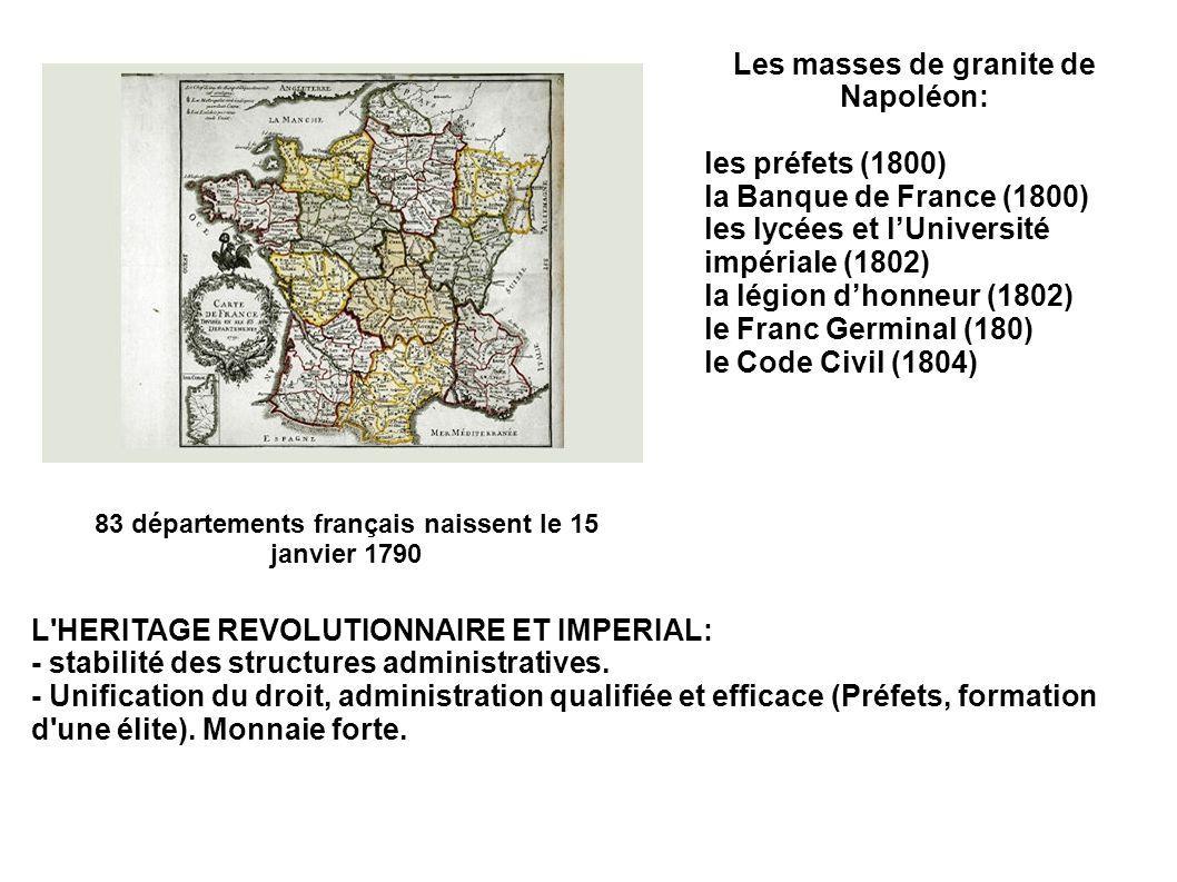 Les masses de granite de Napoléon: