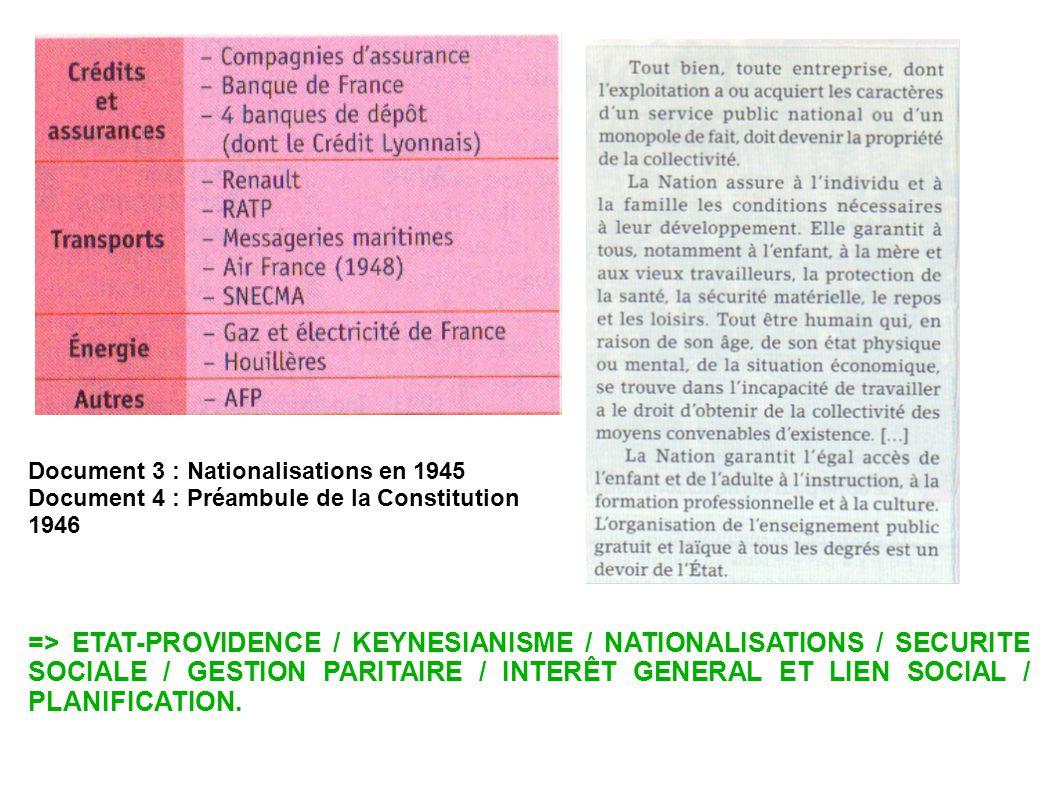 Document 3 : Nationalisations en 1945