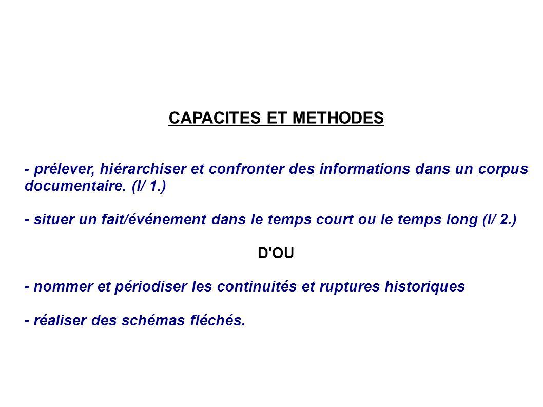 CAPACITES ET METHODES - prélever, hiérarchiser et confronter des informations dans un corpus documentaire. (I/ 1.)