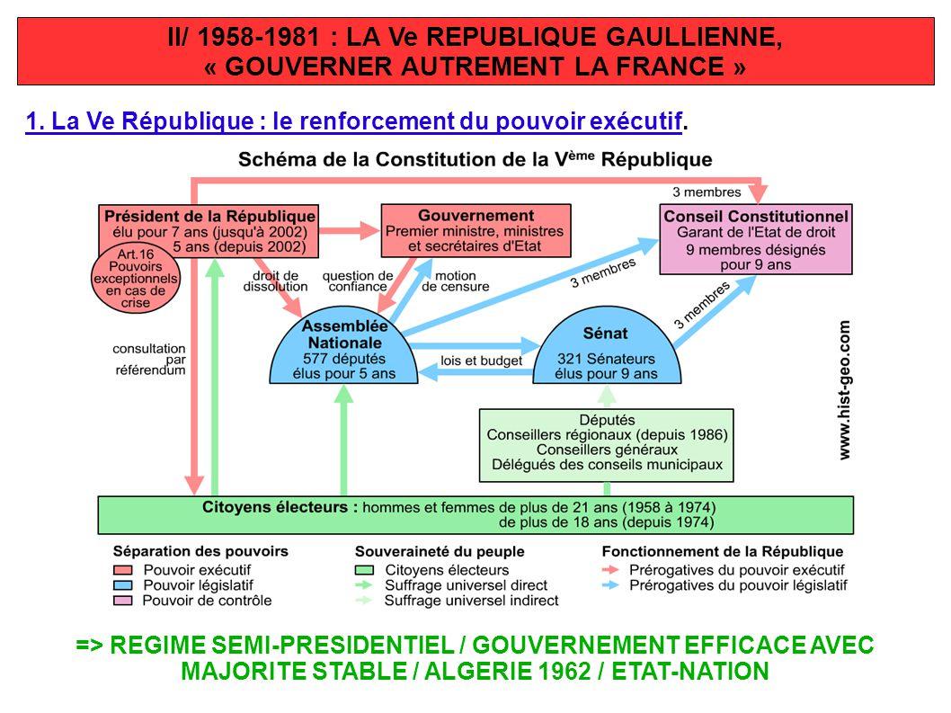 II/ 1958-1981 : LA Ve REPUBLIQUE GAULLIENNE,