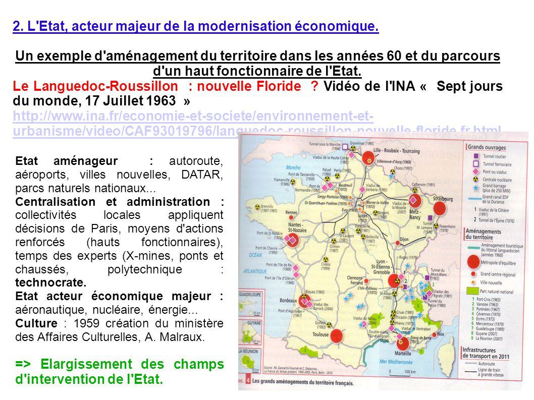 2. L Etat, acteur majeur de la modernisation économique.