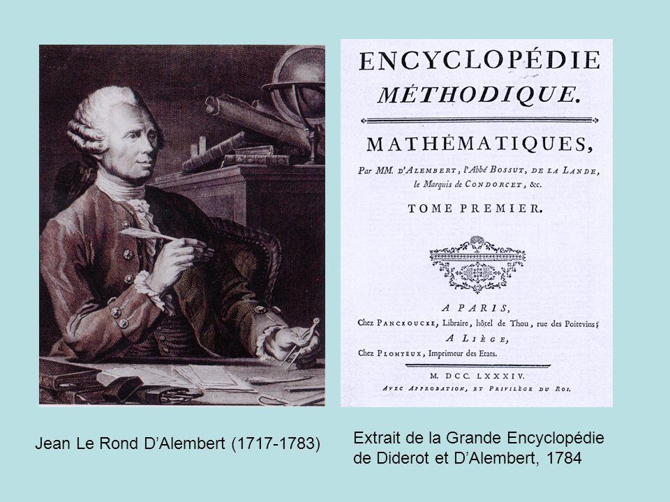 Extrait de la Grande Encyclopédie de Diderot et D'Alembert, 1784