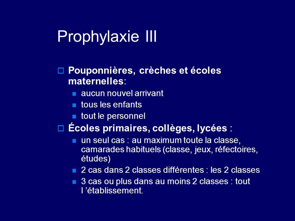 Prophylaxie III Pouponnières, crèches et écoles maternelles: