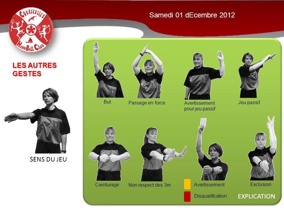 Samedi 01 dEcembre 2012 Les AUTRES GESTES EXPLICATION SENS DU JEU But