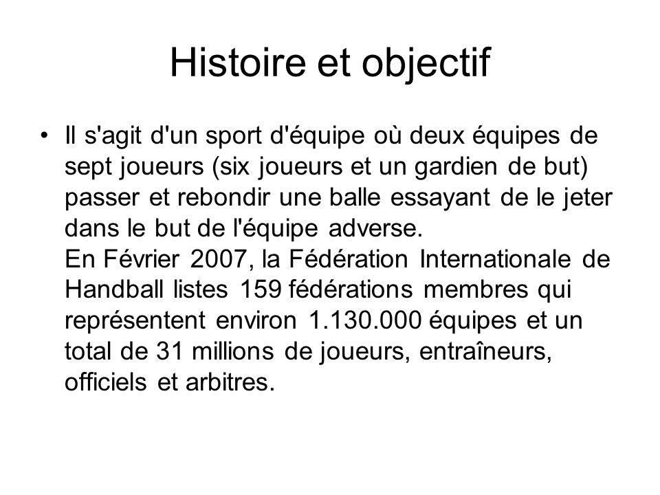 Histoire et objectif
