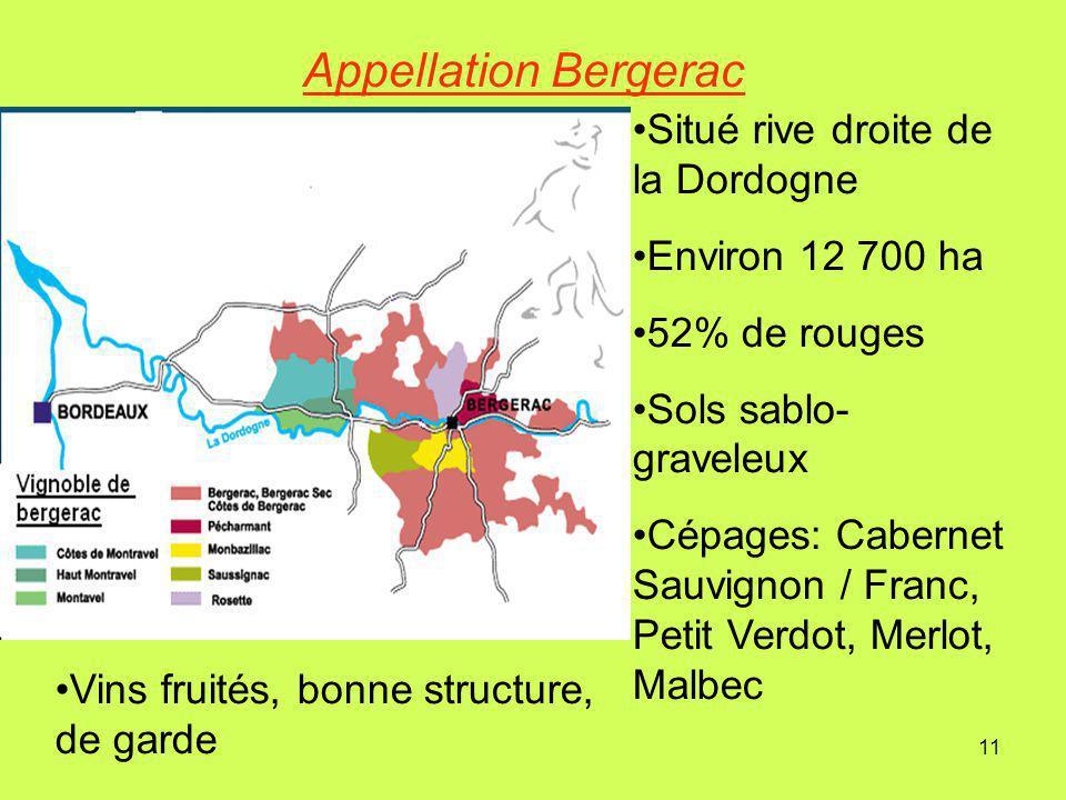 Appellation Bergerac Situé rive droite de la Dordogne
