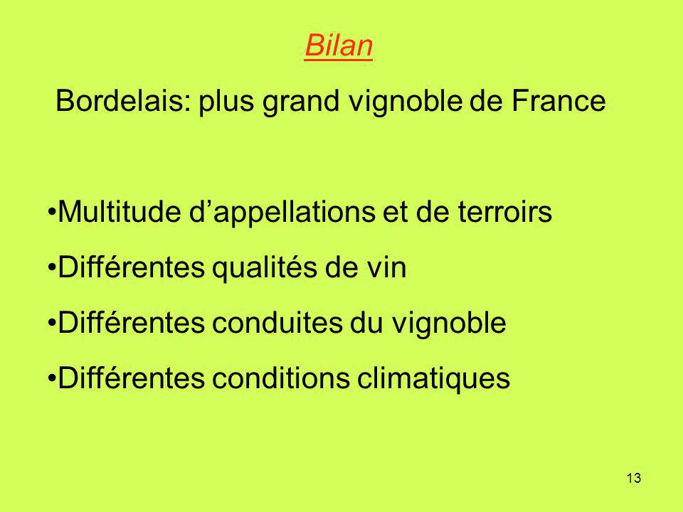 Bilan Bordelais: plus grand vignoble de France. Multitude d'appellations et de terroirs. Différentes qualités de vin.