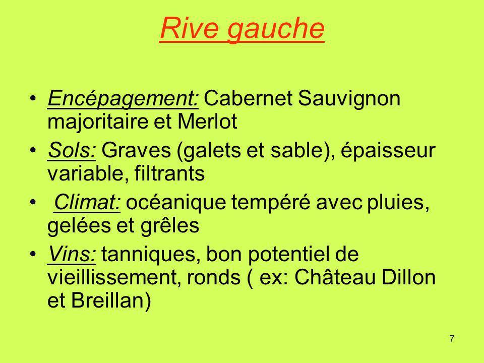 Rive gauche Encépagement: Cabernet Sauvignon majoritaire et Merlot