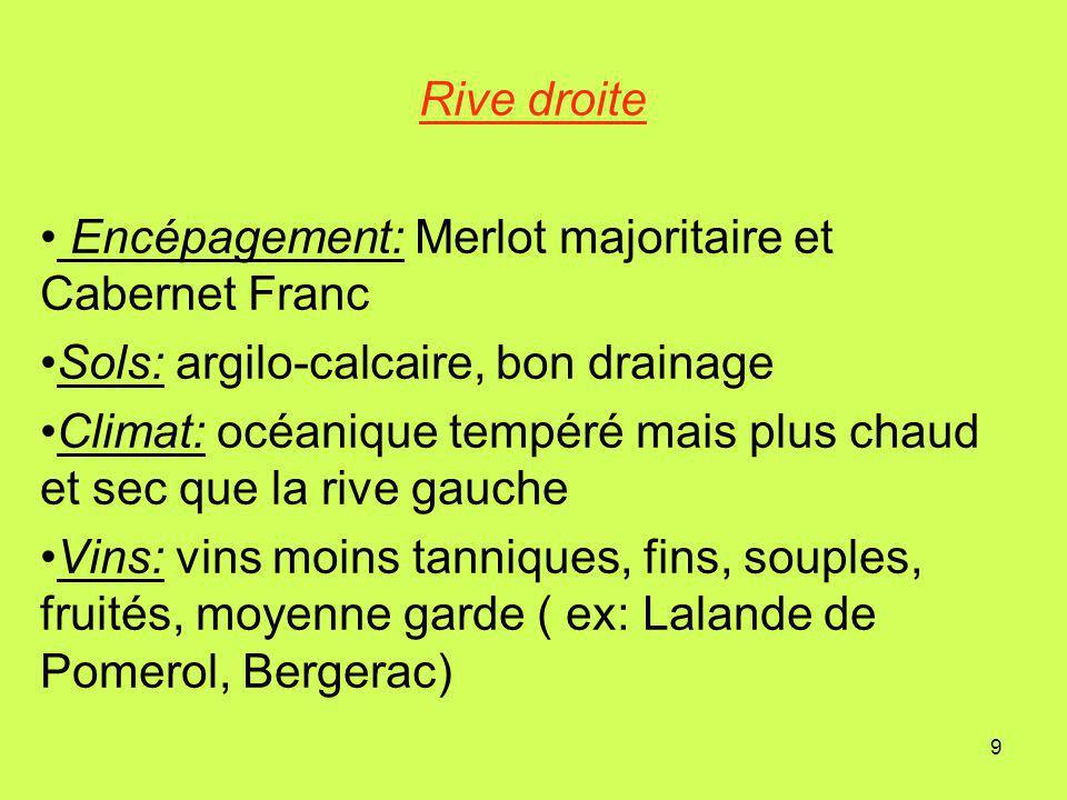 Rive droite Encépagement: Merlot majoritaire et Cabernet Franc. Sols: argilo-calcaire, bon drainage.