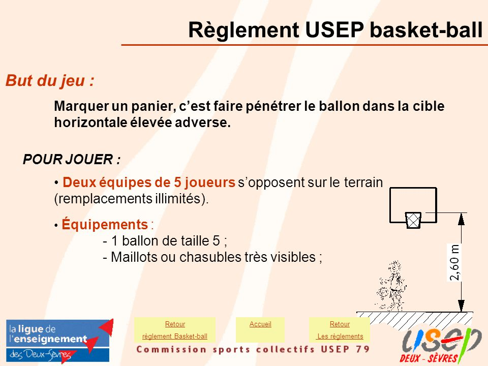 règlement Basket-ball