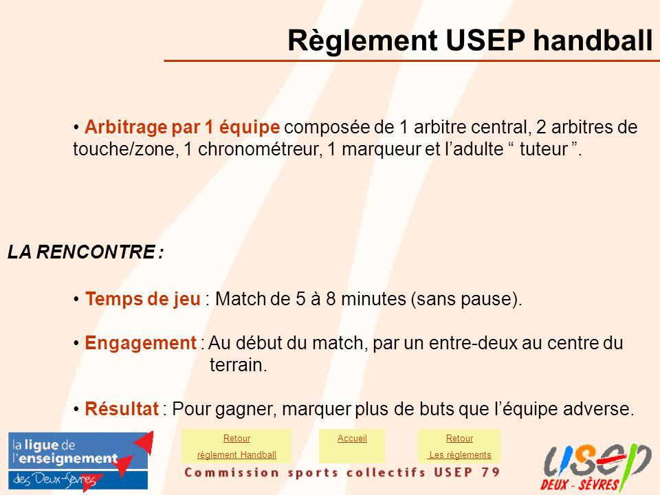 Règlement USEP handball