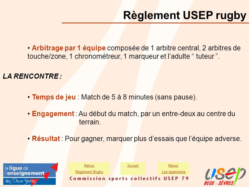 Règlement USEP rugby