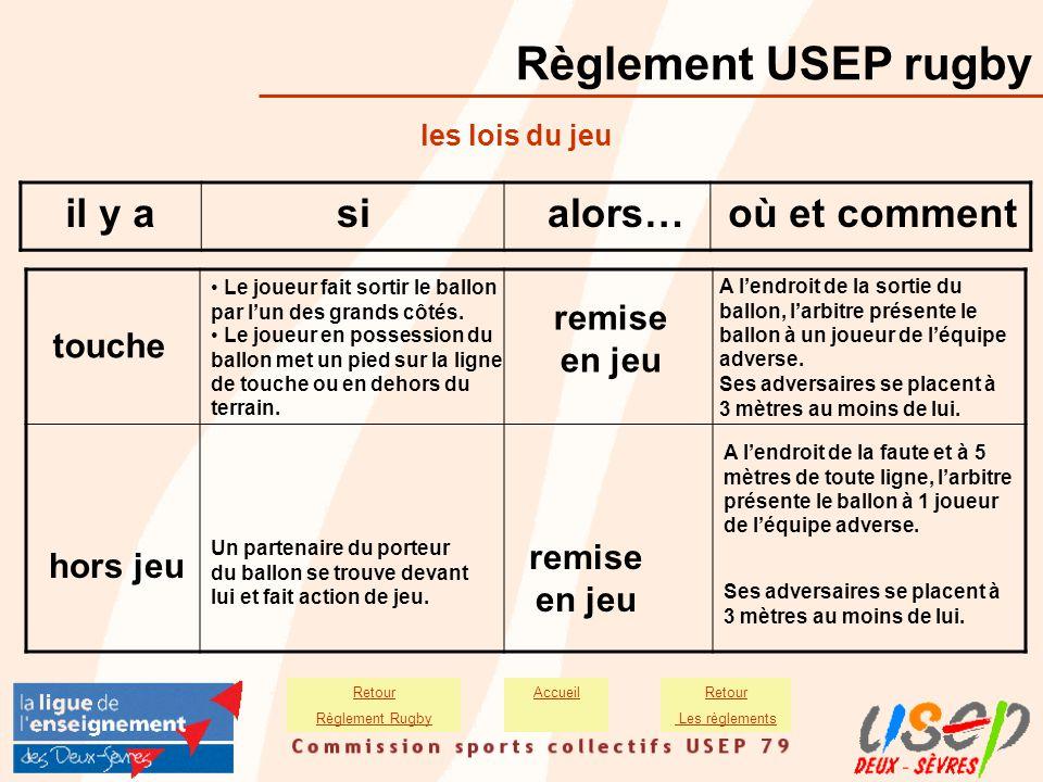 Règlement USEP rugby il y a si alors… où et comment remise en jeu