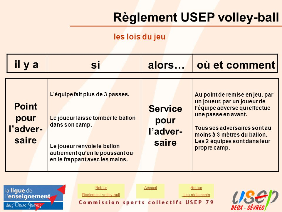 Point pour l'adver-saire Service pour l'adver- saire