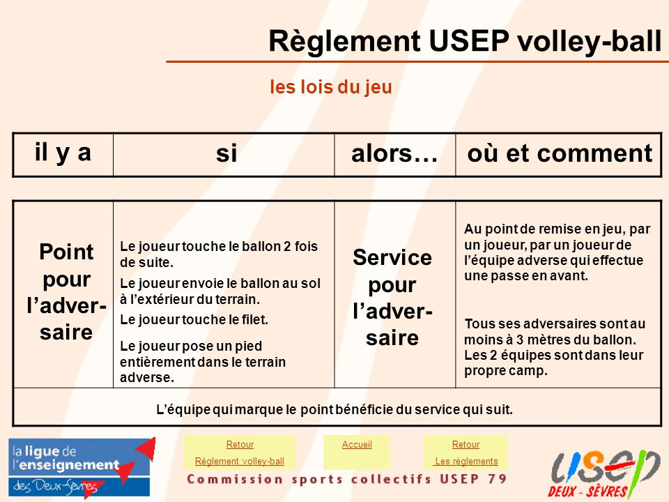 Règlement USEP volley-ball