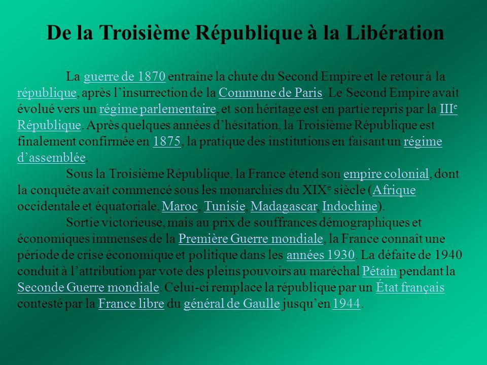 De la Troisième République à la Libération