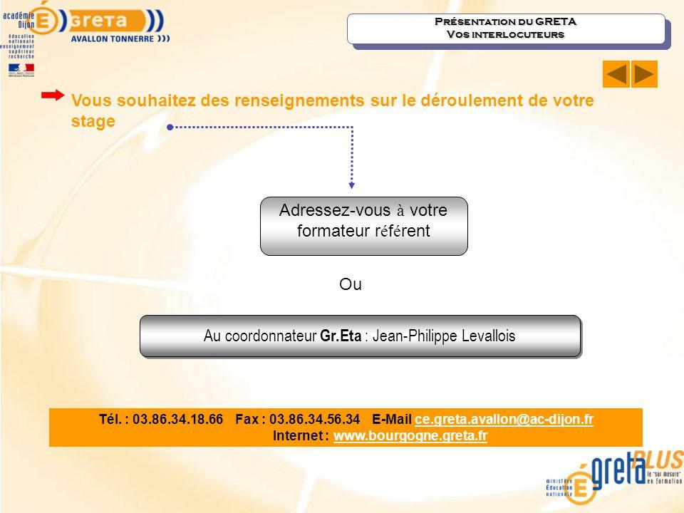 Internet : www.bourgogne.greta.fr