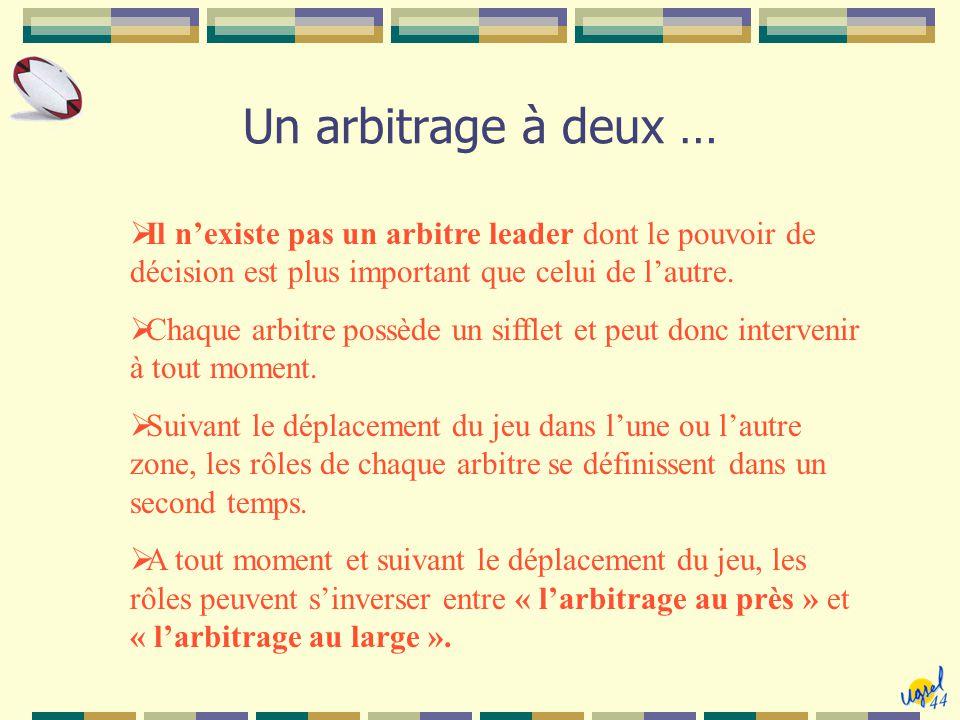 Un arbitrage à deux … Il n'existe pas un arbitre leader dont le pouvoir de décision est plus important que celui de l'autre.