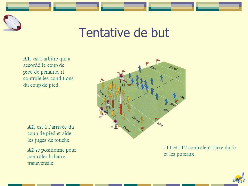 Tentative de but A1, est l'arbitre qui a accordé le coup de pied de pénalité, il contrôle les conditions du coup de pied.