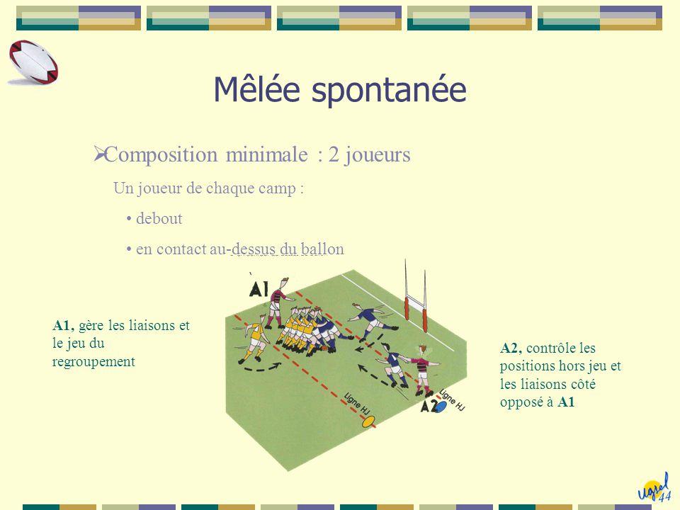 Mêlée spontanée Composition minimale : 2 joueurs