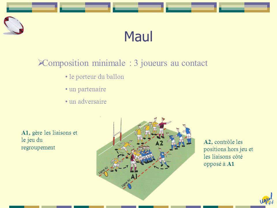 Maul Composition minimale : 3 joueurs au contact le porteur du ballon