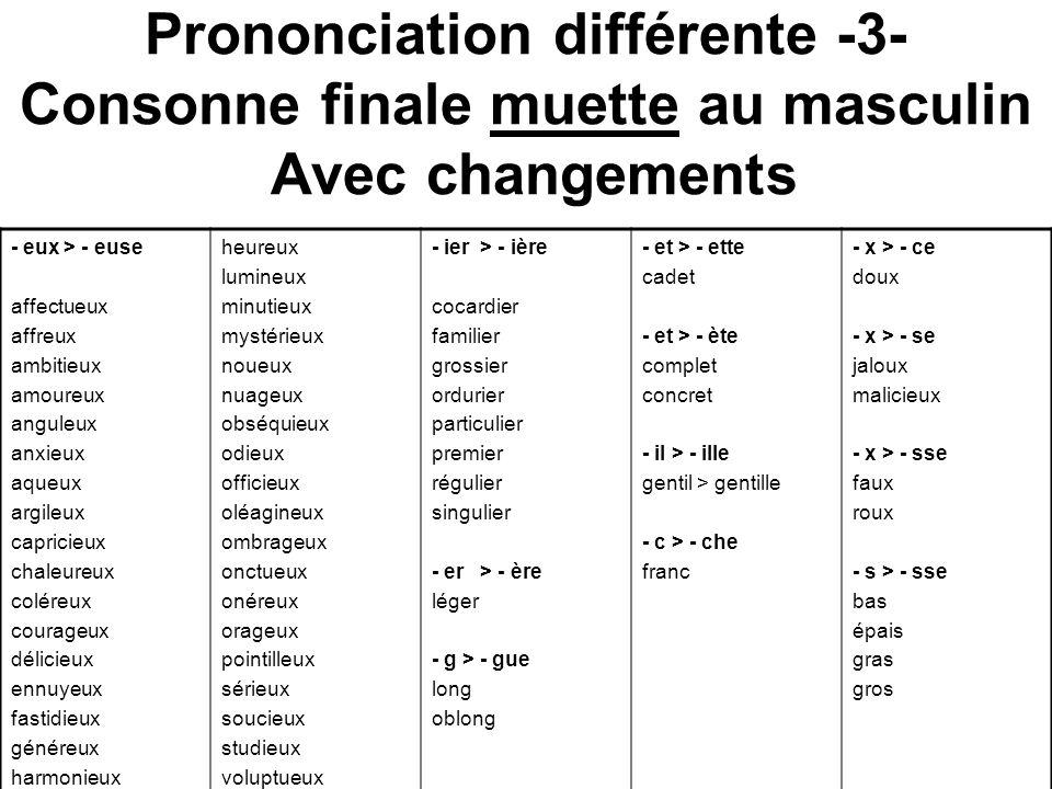 Prononciation différente -3- Consonne finale muette au masculin Avec changements