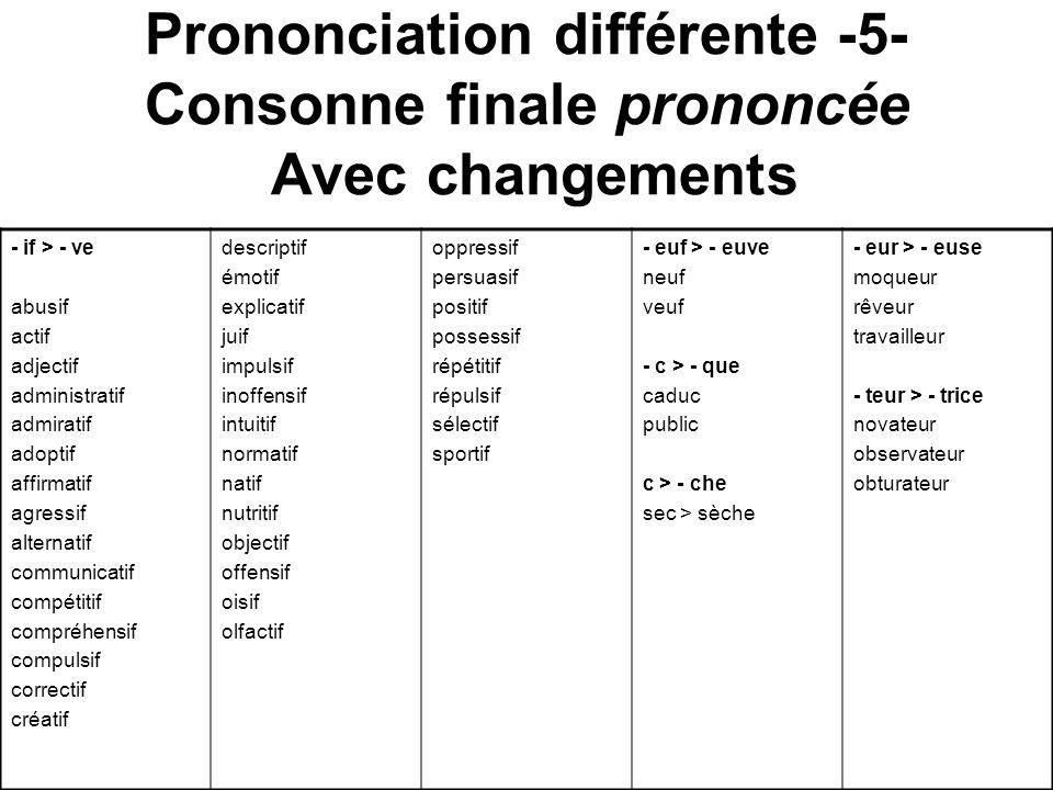 Prononciation différente -5- Consonne finale prononcée Avec changements