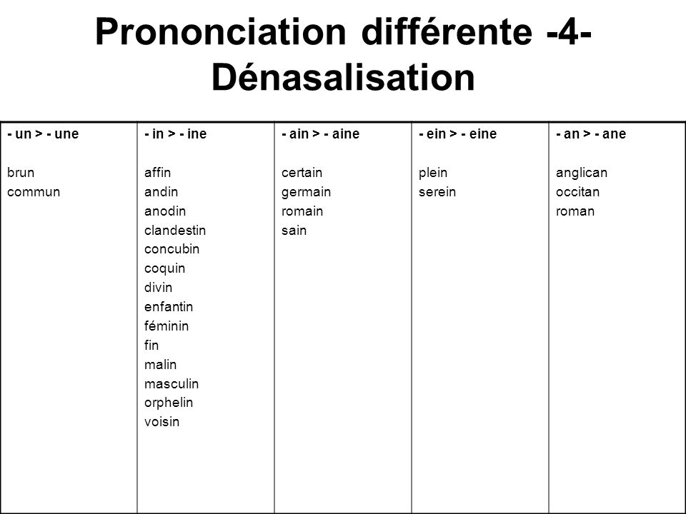 Prononciation différente -4- Dénasalisation