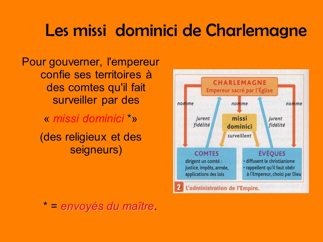 Les missi dominici de Charlemagne