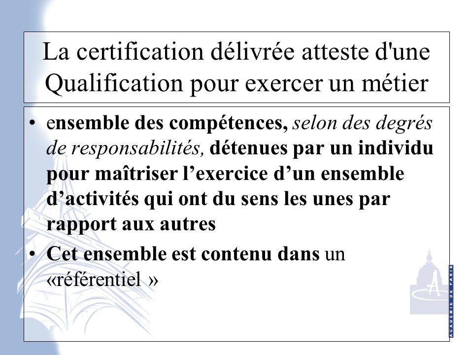 La certification délivrée atteste d une Qualification pour exercer un métier