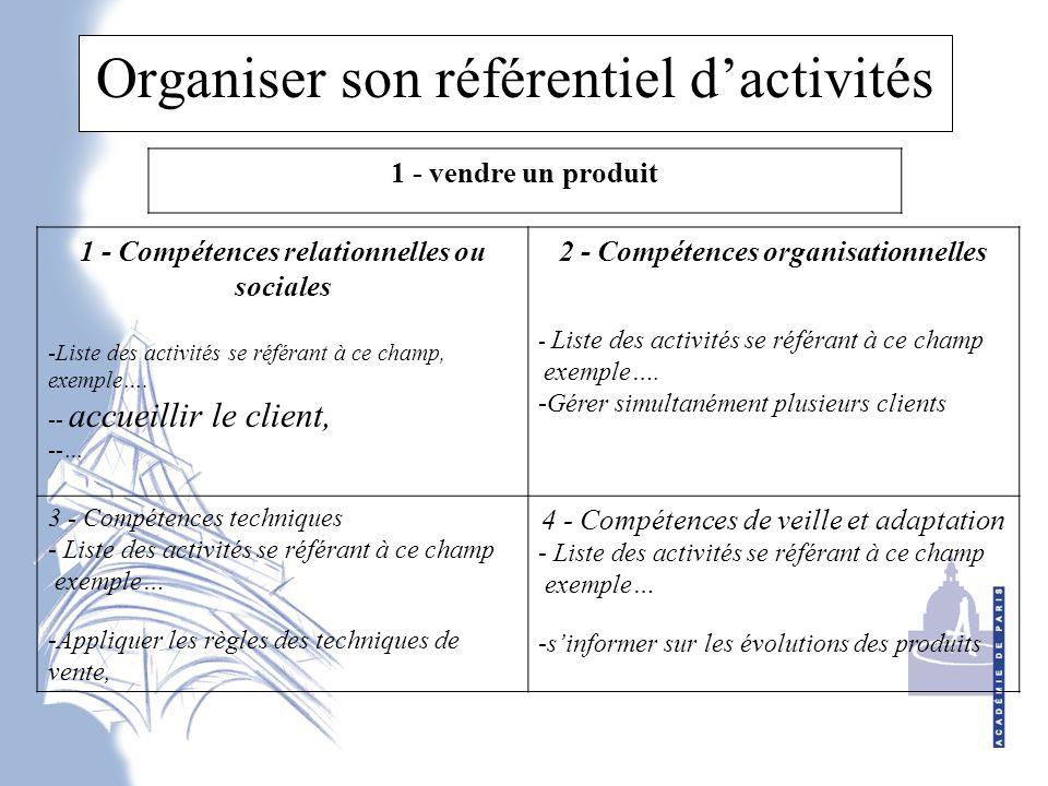 Organiser son référentiel d'activités