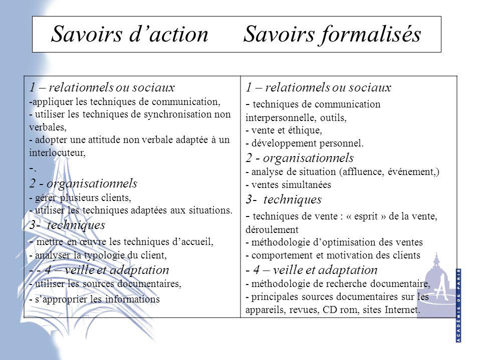 Savoirs d'action Savoirs formalisés