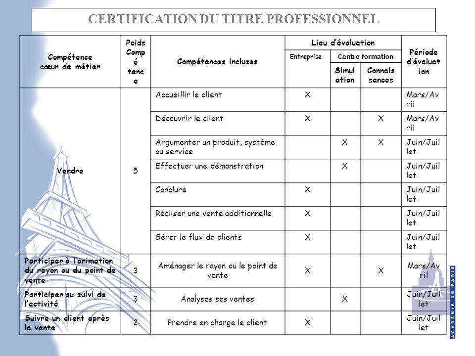 CERTIFICATION DU TITRE PROFESSIONNEL