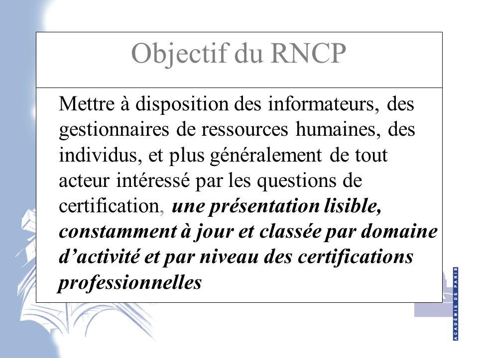 Objectif du RNCP