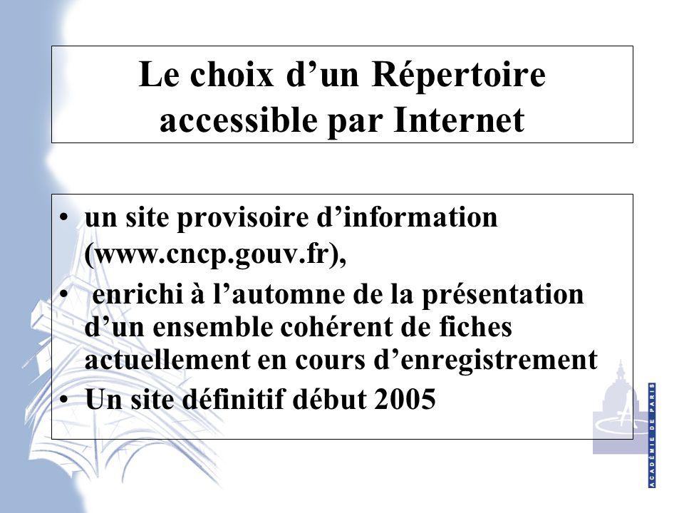 Le choix d'un Répertoire accessible par Internet