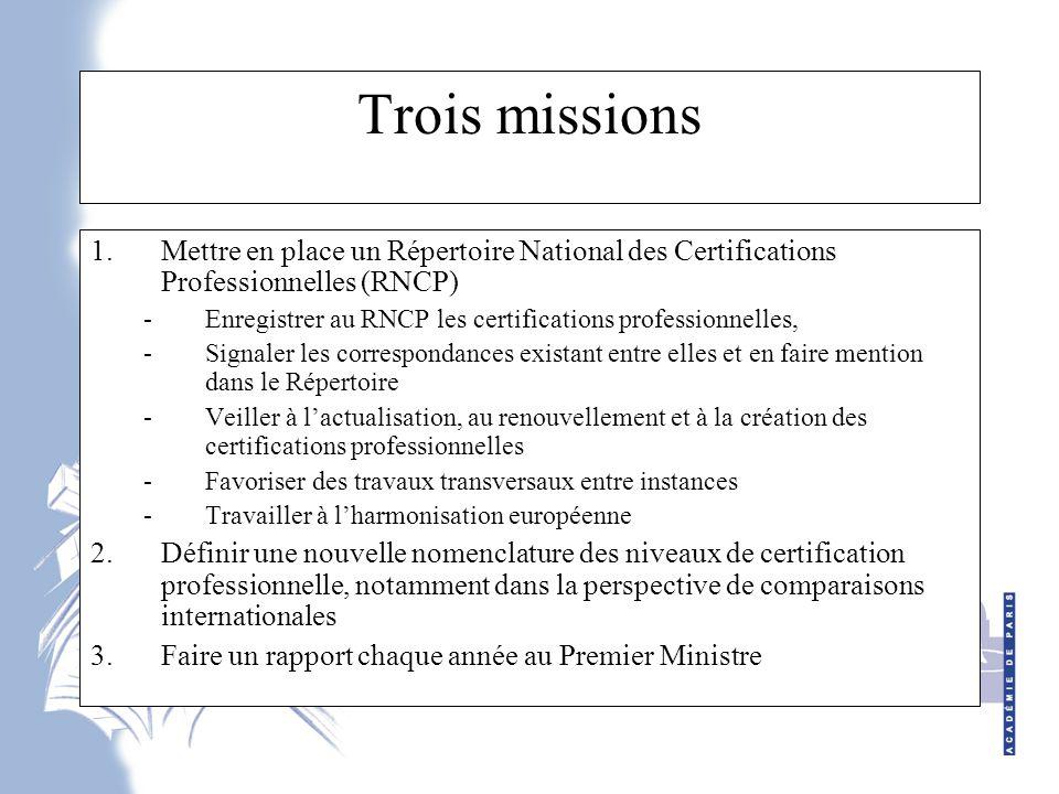 Trois missions Mettre en place un Répertoire National des Certifications Professionnelles (RNCP)