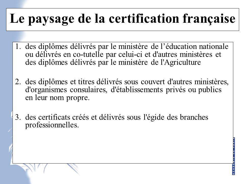 Le paysage de la certification française