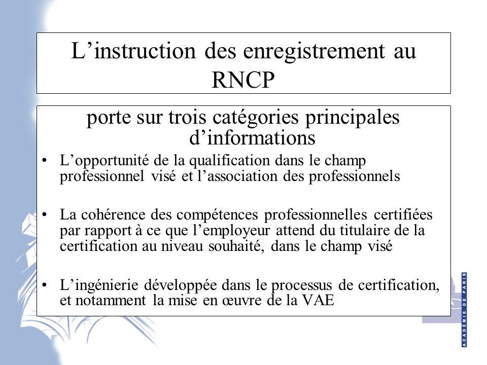L'instruction des enregistrement au RNCP