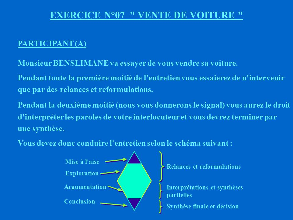 EXERCICE N°07 VENTE DE VOITURE
