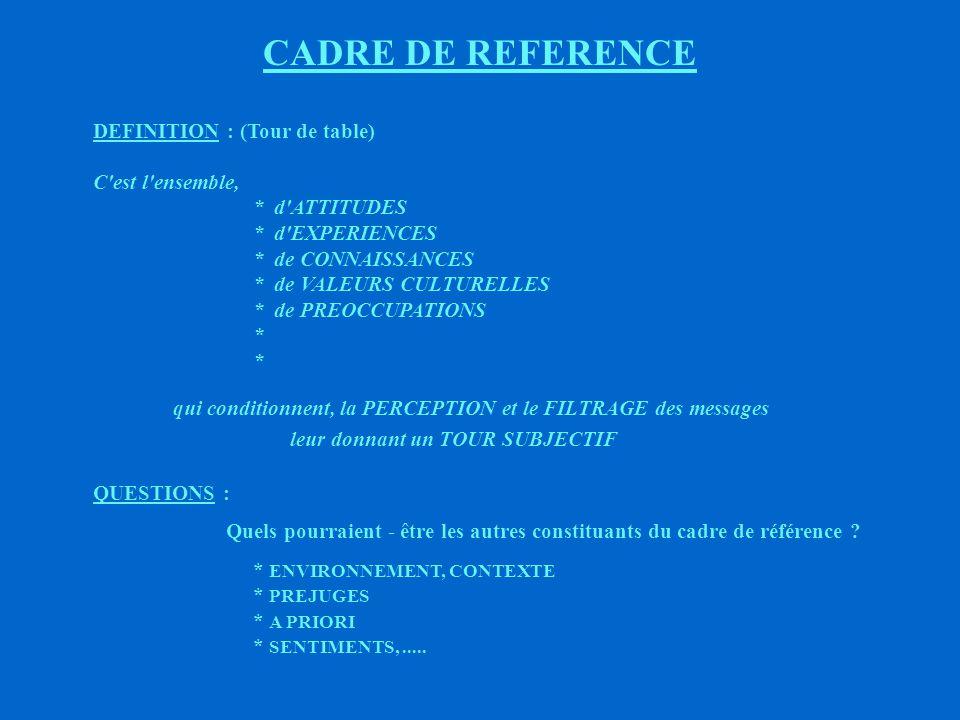 CADRE DE REFERENCE DEFINITION : (Tour de table) C est l ensemble,