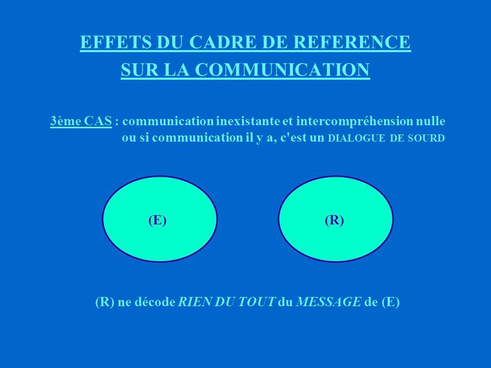 EFFETS DU CADRE DE REFERENCE SUR LA COMMUNICATION