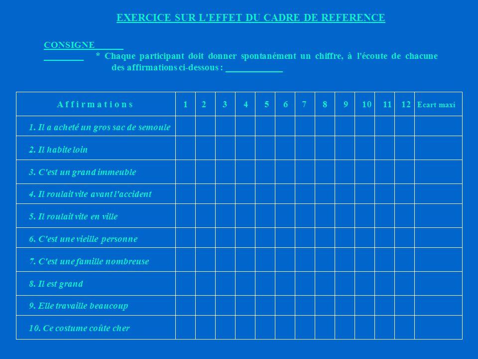 EXERCICE SUR L EFFET DU CADRE DE REFERENCE
