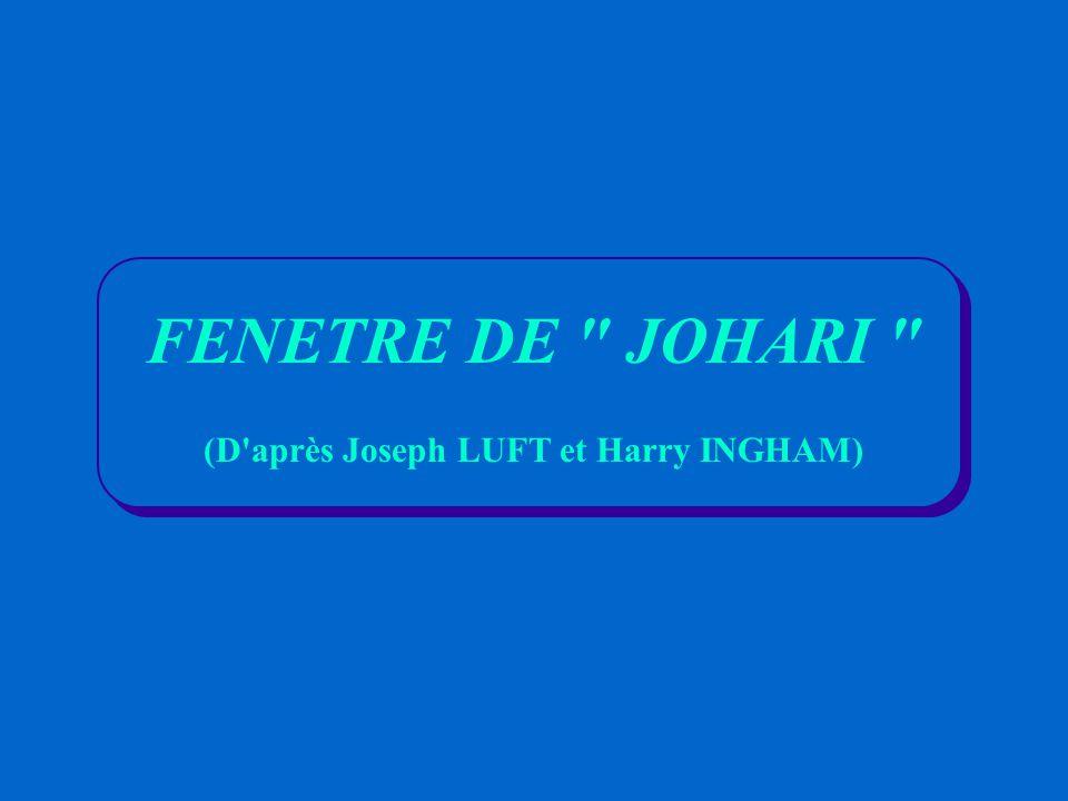 FENETRE DE JOHARI (D après Joseph LUFT et Harry INGHAM)