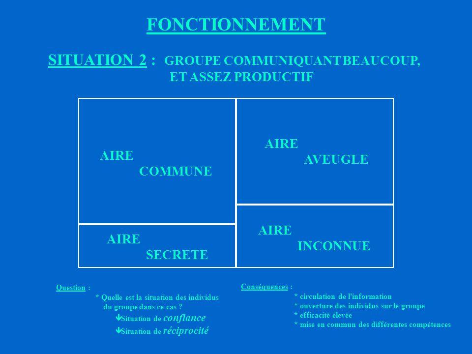 FONCTIONNEMENT SITUATION 2 : GROUPE COMMUNIQUANT BEAUCOUP, ET ASSEZ PRODUCTIF. AIRE. COMMUNE.